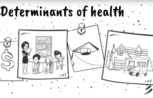 Canadian Institute for Health Information video on Measuring Health Inequalities: A Toolkit. Image shows black-and-white illustration of images of a family at a table, a house, and a dollar sign.